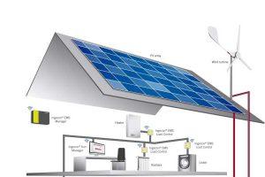 ایده خانه هوشمند
